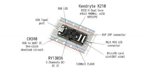 Sipeed MAix BiT Kit pin