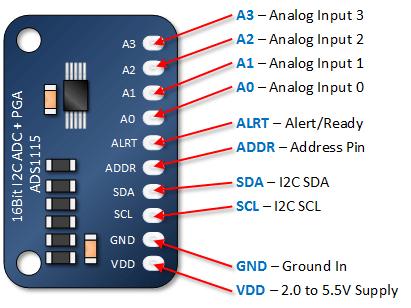 ADS1115 16 bit ADC Module pinout